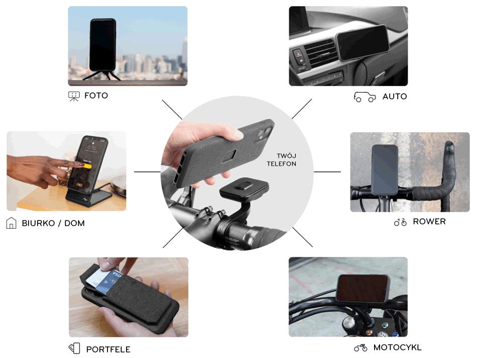 Peak Design Mobile